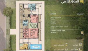 مساحات الطابق الارضي في نموذج A