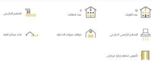 مكونات نموذج A بيوت الملقا