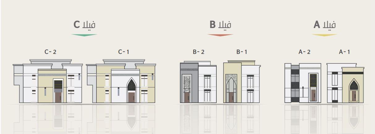 تصميمات واجهات فلل بيوت الملقا بشمال الرياض