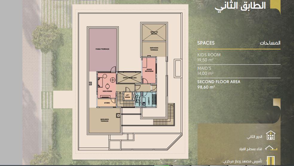 مساحات الطابق الثاني بالنموذج A