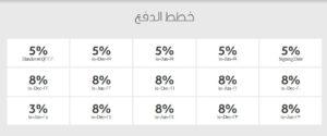مشروع ارابيلا 3 مدن شقق في دبي خطط الدفع
