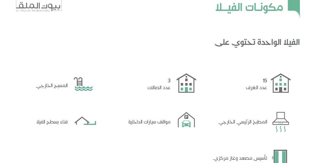 مكونات فلل النموذج سي C بيوت الملقا