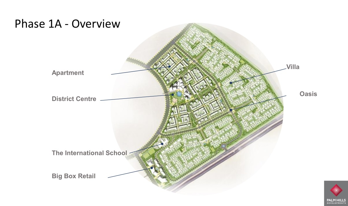 Phase 1A - Overview
