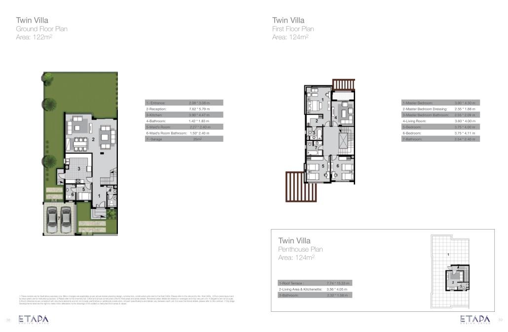 Twin Villa 246m