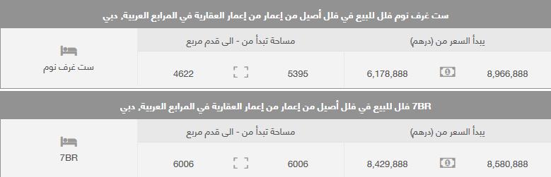 فلل أصيل من إعمار في المرابع العربية نطاق اسعار