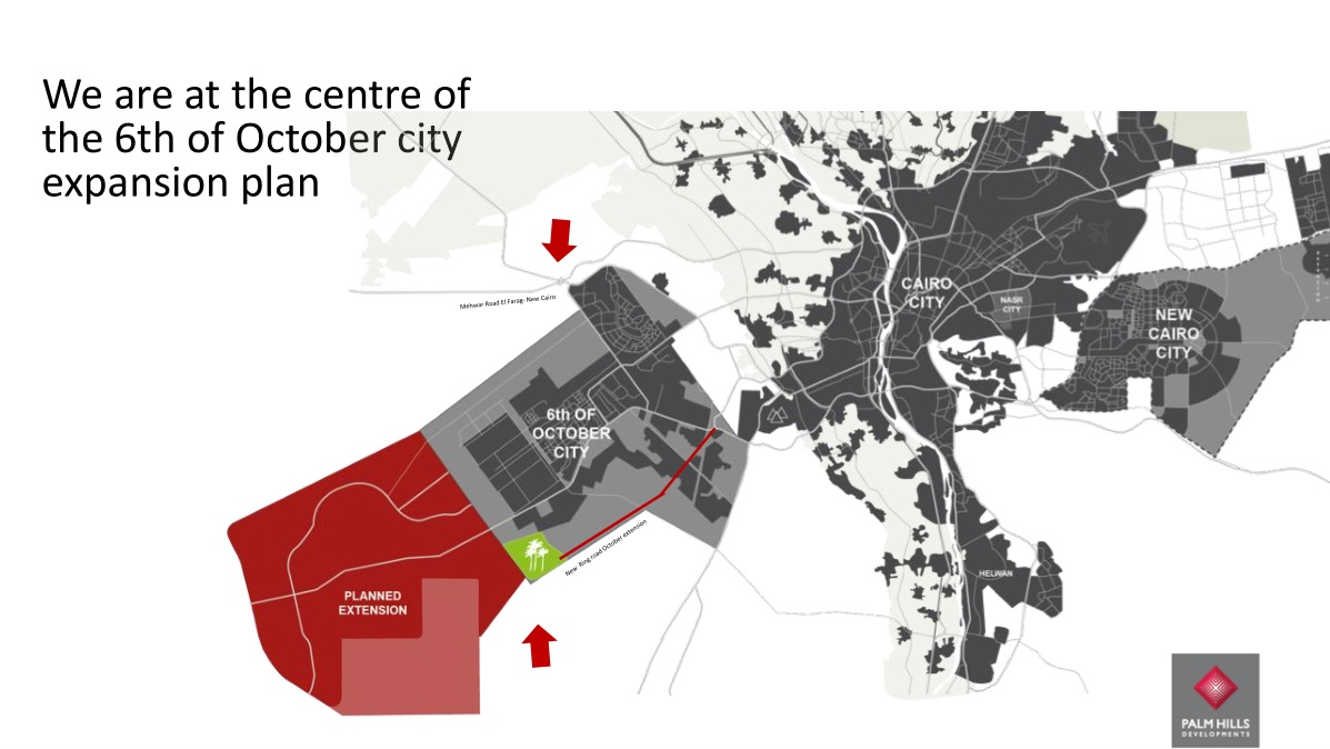 We are at the centre of the 6th of October city expansion plan