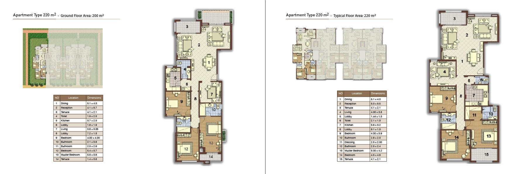 apartment type 220 01