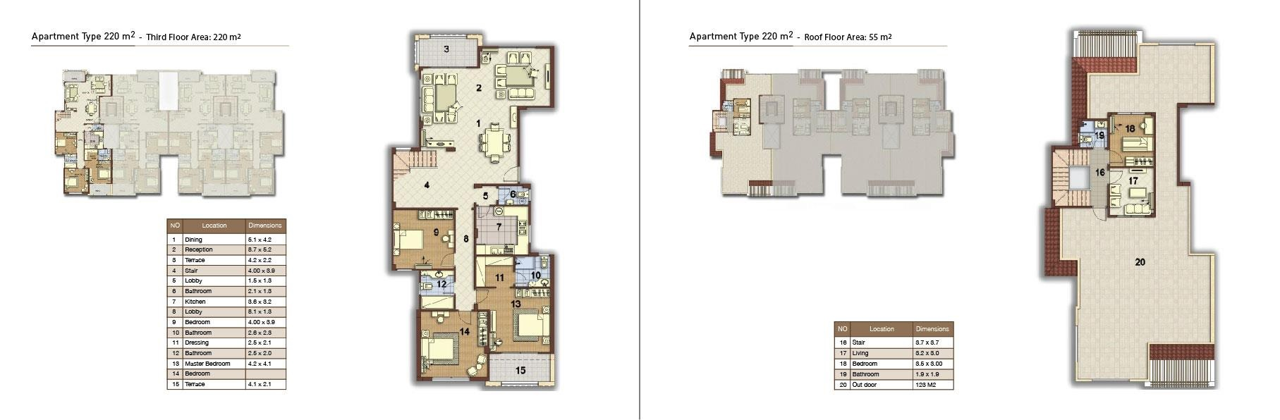 apartment type 220 02