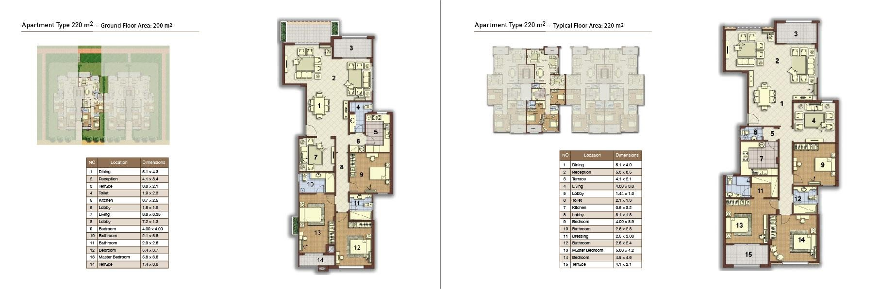 apartment type 220 middle 01