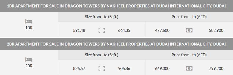 Project Price Range