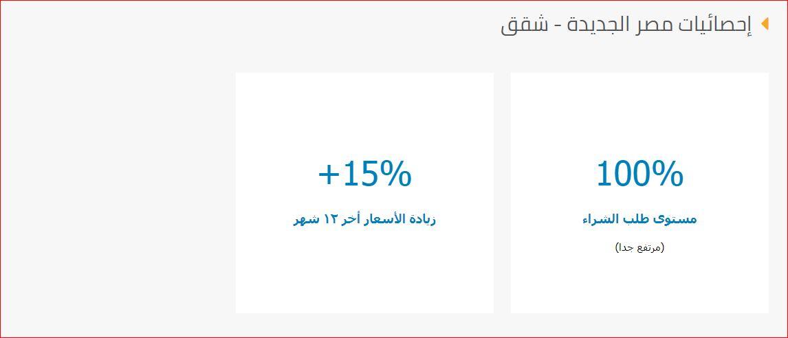 حي مصر الجديدة يوفن مصر الجديدة 15 سبب تجعلها ارقي مدينة في مصر